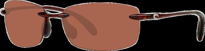 angle 1